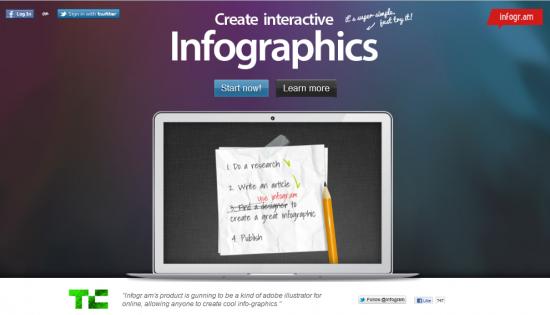 creer son infographie en 3 clics de souris etourismeinfo With créer son tapis de souris