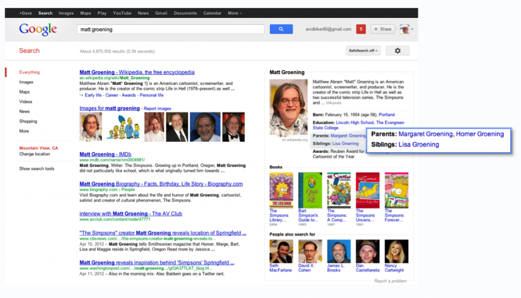 matt groening google knowledge graph