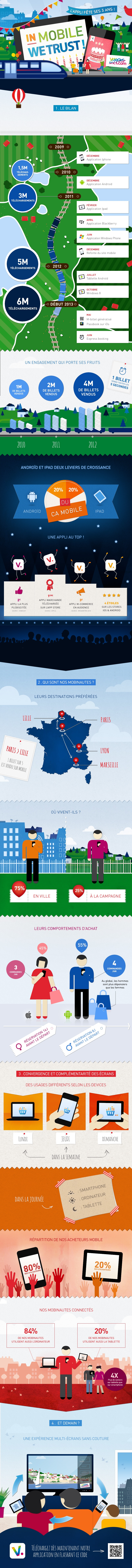 VSC_Infographie_In mobile we trust_FR