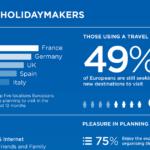 Infographie-Yahoo-Préparer-son-voyage-sur-Internet-couv1