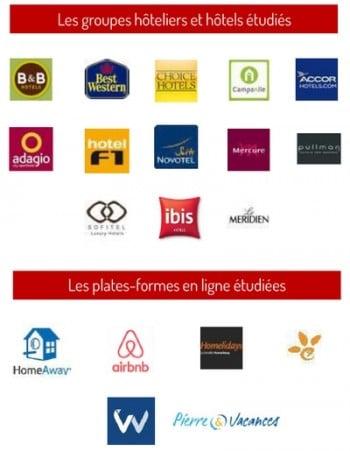 Tude h tels et locations sur le web et les r seaux for Groupe hotelier