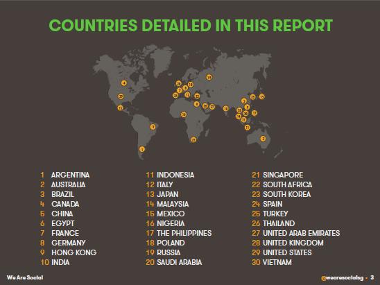 Pays étudiés