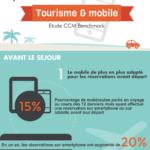 Tourisme & Mobile
