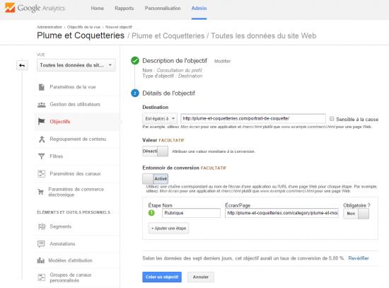 Détails de l'objectif sur Google Analytics