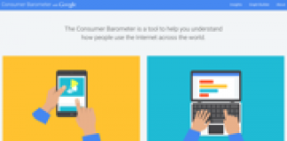Consumer Barometer