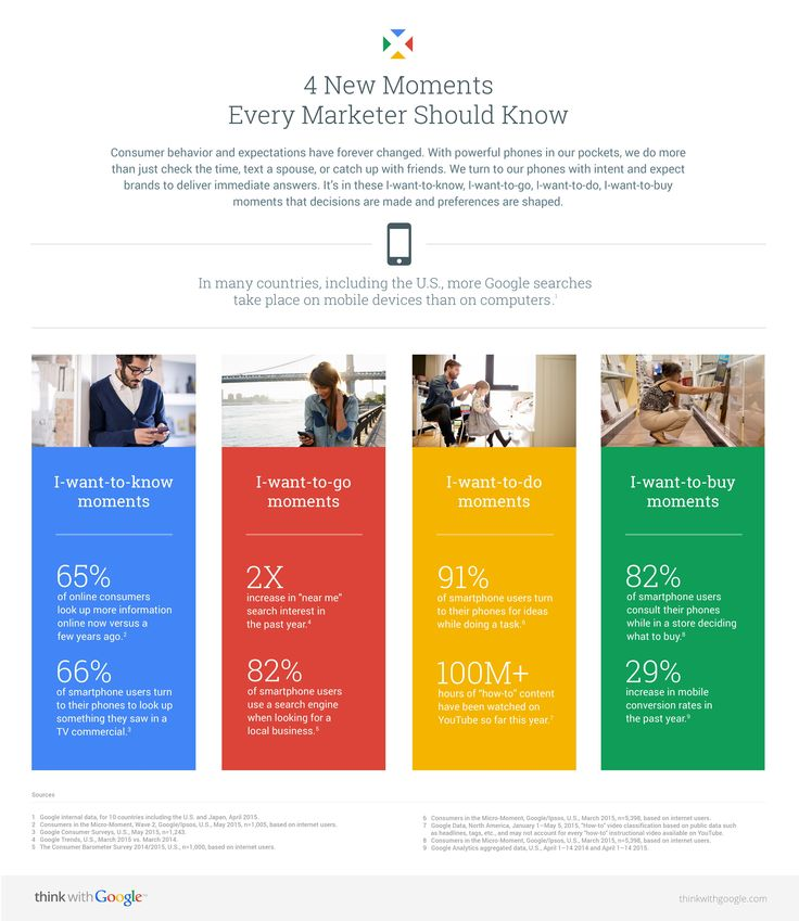 4 New Moments Every Marketer Should Know