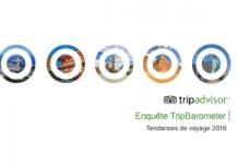 Enquête TripBarometer