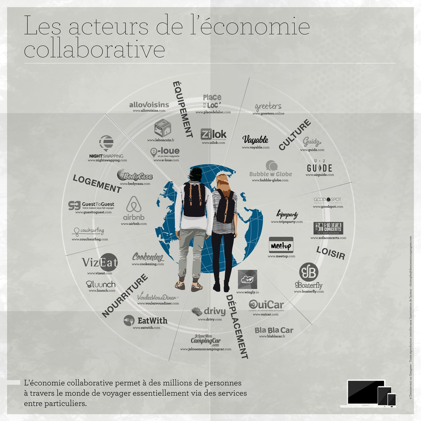 acteurs economie collaborative