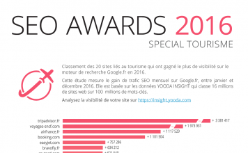tourisme SEO awards 2016
