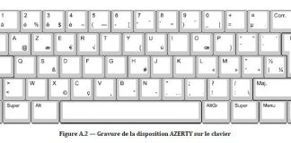 Clavier Azerty modernisé