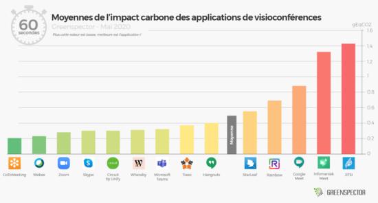 Moyenne-impact-carbone-min1
