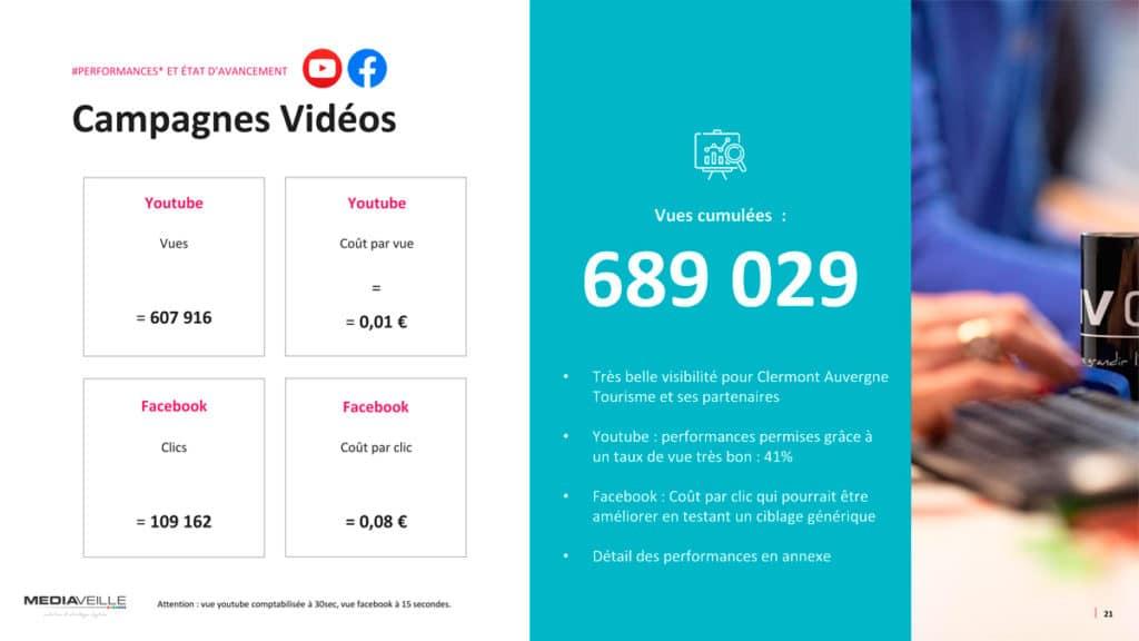 Campagne vidéos Clermont Auvergne Tourisme